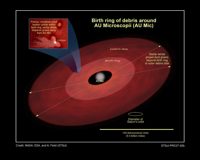 AU Microscopii Birth Ring -3