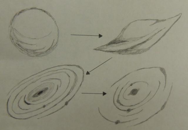 Nebular process-2